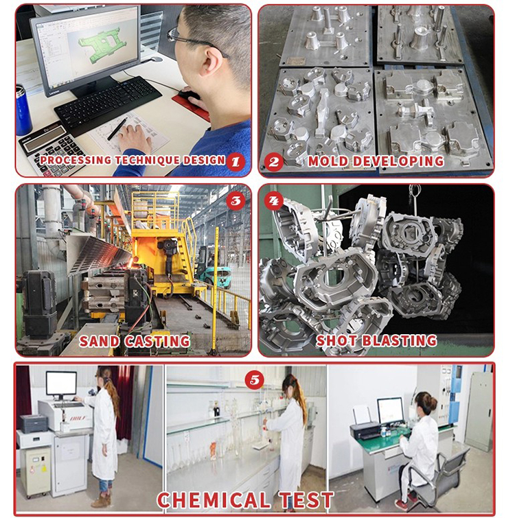 Cast Aluminum Parts